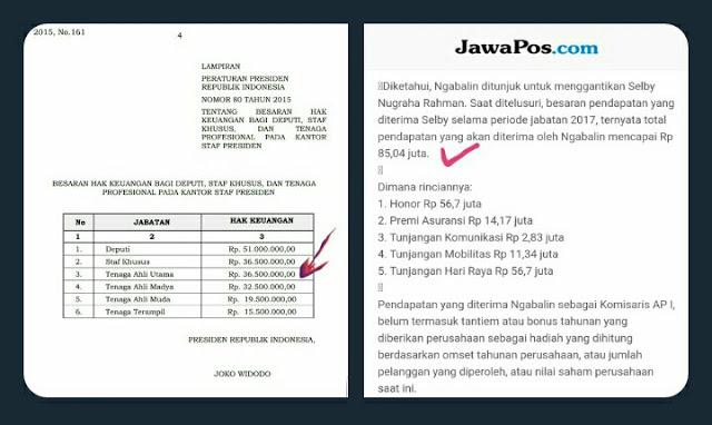 Fantastis, Rangkap Jabatan, Upah Ali Ngabalin Kalahkan Gaji Anggota DPR, Warganet: Pantas, Nyaring Banget...