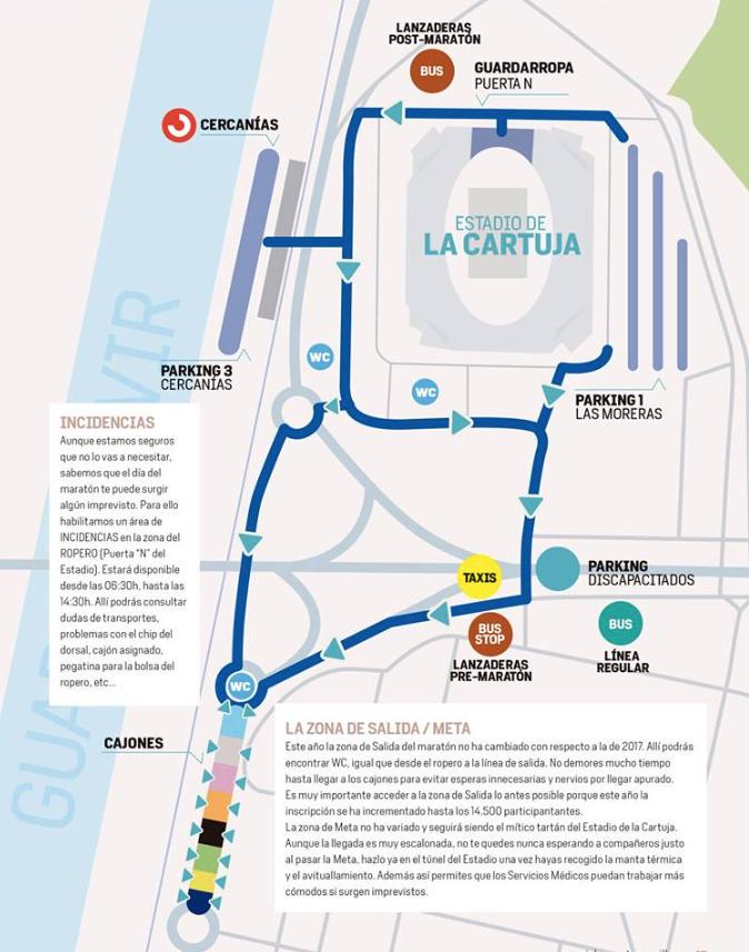 Localización Guardarropa Zurich Maratón de Sevilla 2018