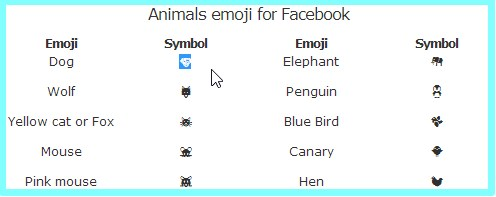 How to emoticons on facebook status