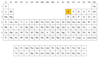 Qumicas el boro localizacin del boro en la tabla peridica urtaz Gallery