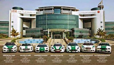 polícia Dubai