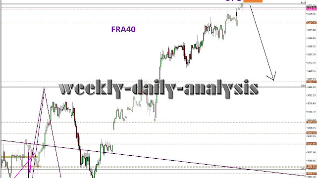 http://www.weekly-daily-analysis.co/2019/02/blog-post.html