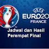 Inilah Jadwal dan Hasil Perempat Final Euro 2016 ~ Update