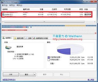 O&O SpeedCheck – 磁碟重組效益有多少? 讓它分析給你看!! ~ 不自量力 の Weithenn