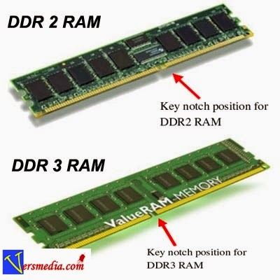 DDR Double Data Rate SDRAM