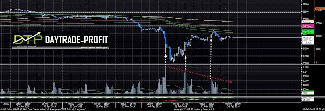 markets analysis