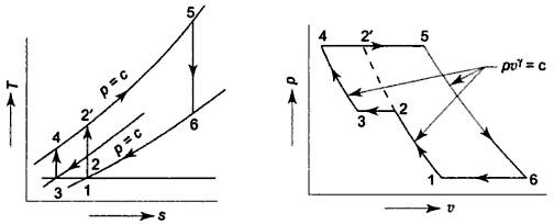 Effect Of Intercooling On Brayton Cycle