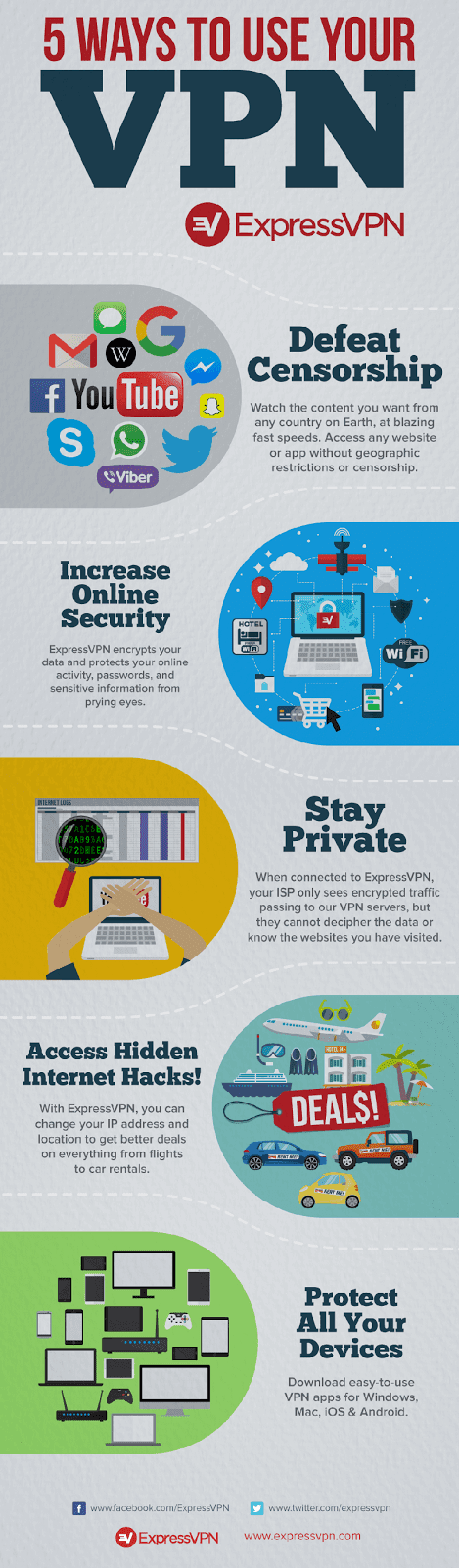 5 Ways To Use Your VPN #Infographic