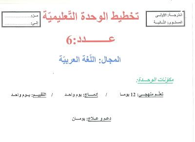 num%25C3%25A9risation0021 - تخطيط الوحدة السادسة لغة عربية س2