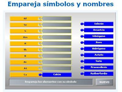 Juguemos con la tabla peridica docente 2punto0 urtaz Choice Image
