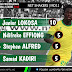 JUNIOR LOKOSA: THE POSSIBLE RECORD FOR THE KANO PILLAR GOAL MONSTER