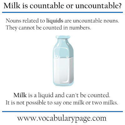 Milk is countable or uncountable?