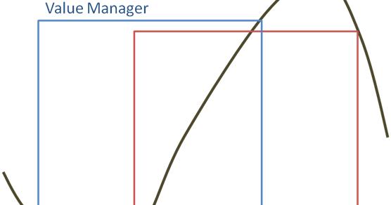 STRATEGI FOREX PROFIT amp nicht risiko Strategi Forex Trading Valas Profit Strategi Handels Valas Gewinn (1) Kami Akan Sharing tentang salah satu strategi Dari sekian banyak strategi Yang kami temukan melalui pengalaman kami beberapa tahun Yang lalu didalam Handel valas.