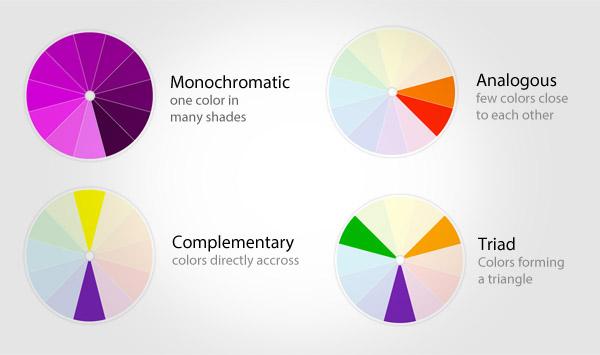 تنسيق الآلوان
