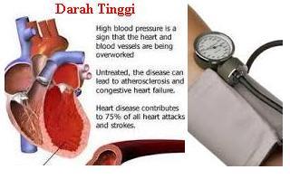 Tips Sehat untuk Penderita Darah Tinggi