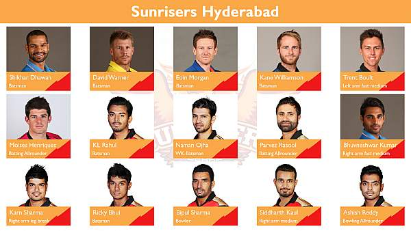 Sunrisers Hyderabad Team 2016 Complete SRH Squad List IPL 9 2016