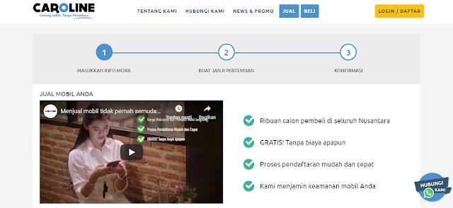 Mengenal Caroline-id.com, Tempat Jual Mobil Bekas Jakarta Terpercaya dan Berkualitas