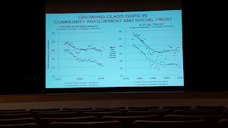 chart showing community involvement ans social trust by income levels