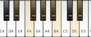 Harmonic minor scale on Key D# or E flat