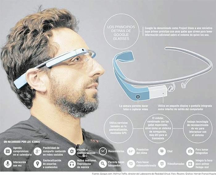 Buy Google Glass on eBay ~ Android Coliseum