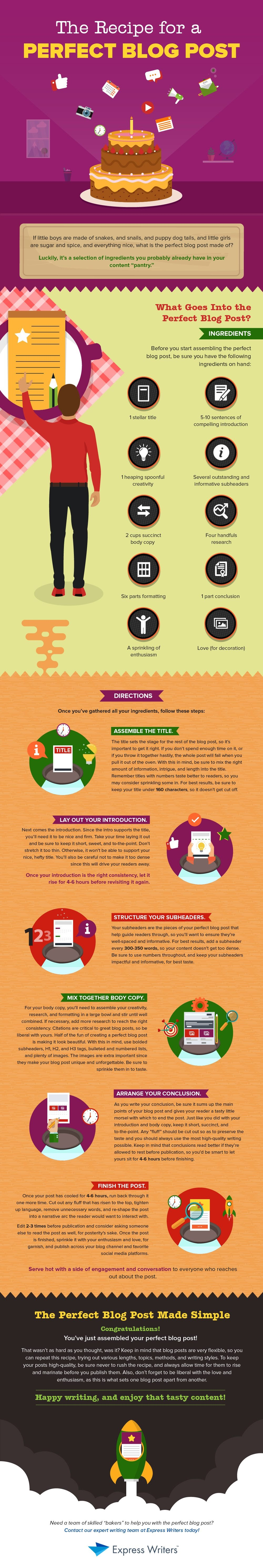 The Recipe for a Perfect Blog Post - #Infographic