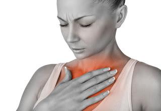 triệu chứng bệnh trào ngược dạ dày