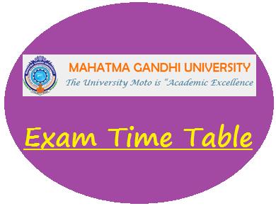 MGU Nalgonda Exam Time Table 2020