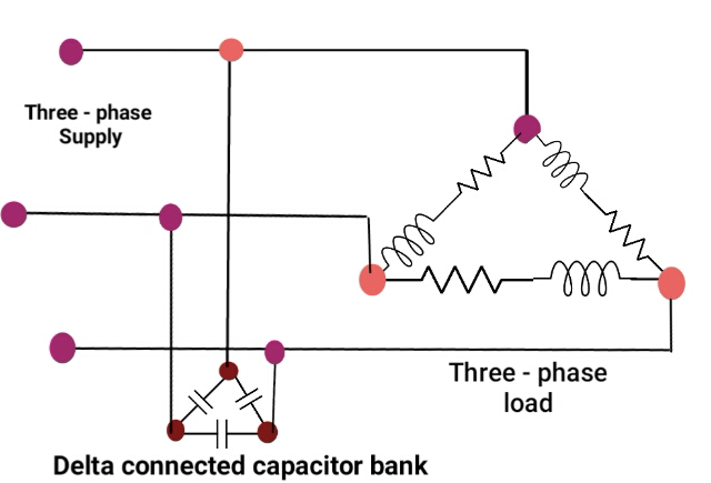 Power Factor Correction Of 3 Phase Induction Motor