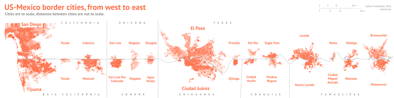 U.S. - Mexico border cities, from west to east