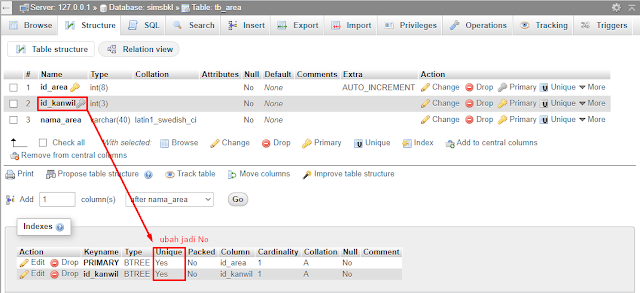 Duplicate entry for key primary pada php mysql artinya field atau kolom database sudah ter Cara Mengatasi Duplicate Entry For Key 'Primary' PHP MYSQL