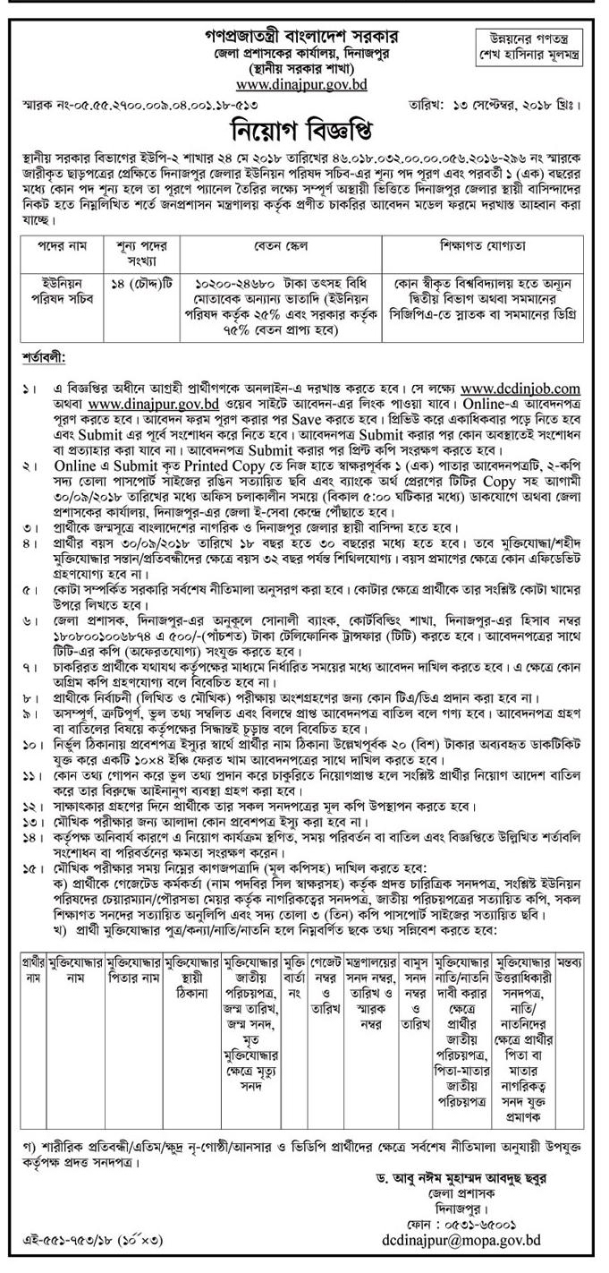 Dinajpur district Job Circular 2018