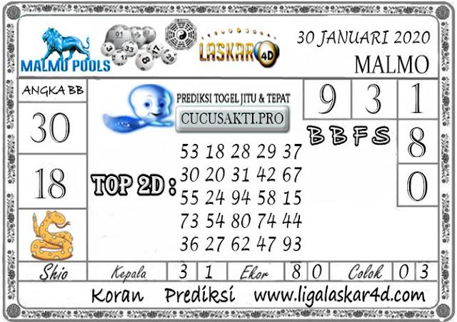 Prediksi Togel MALMO LASKAR4D 30 JANUARI 2020