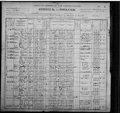 page from 1900 Census, Bristol CT showing entry for Arnold family