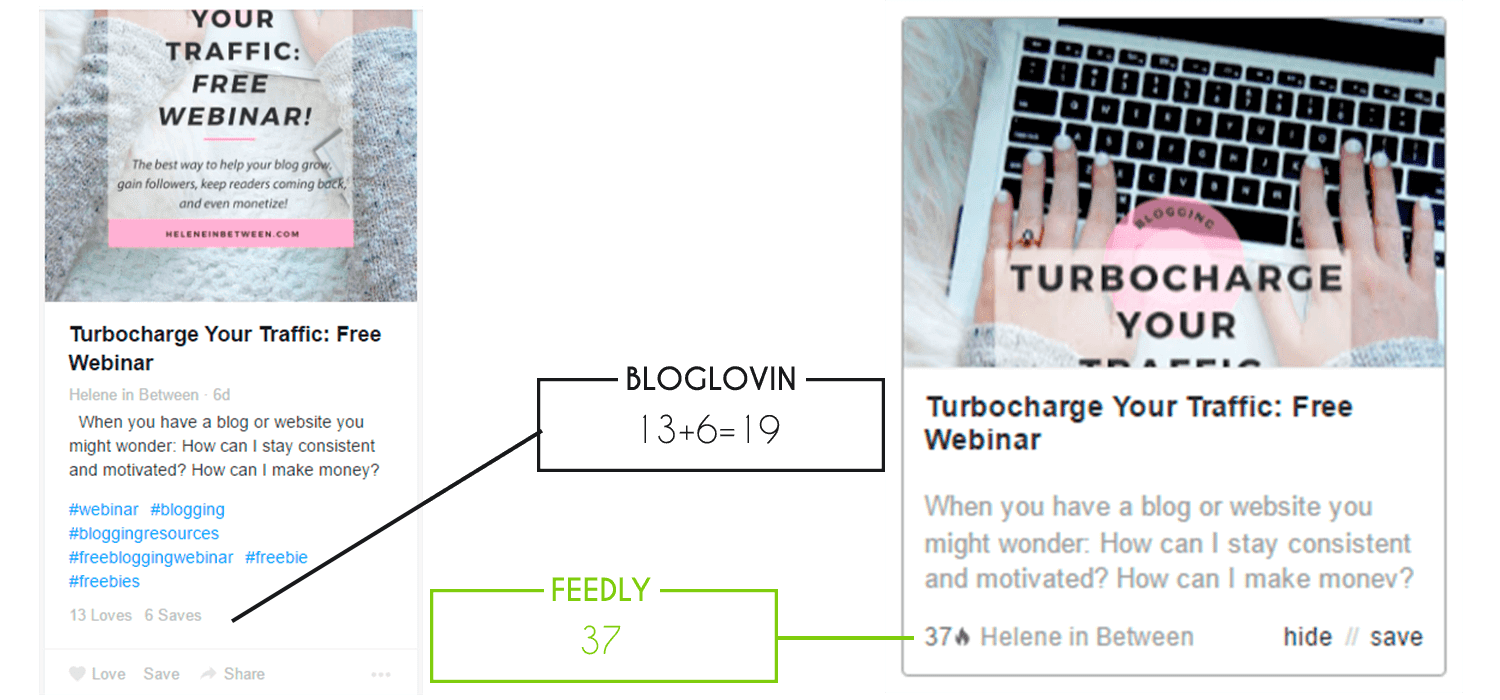 relevancia-contenido-feedly-bloglovin