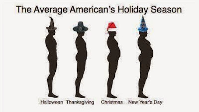Holiday Season Weight gain