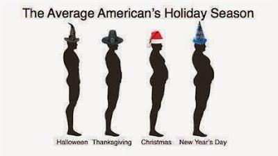 Holiday Season Weight gain