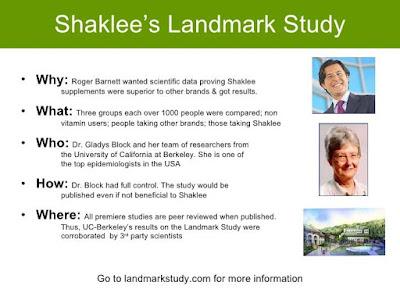landmaark study