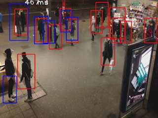 People tracking opencv