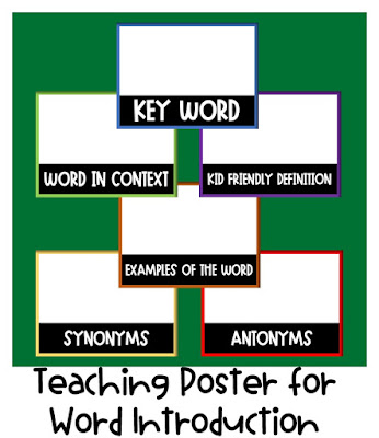 Vocabulary instruction will never get stale or boring if you have a variety of activities to choose from. This blog post includes 20+ ideas for teaching and practicing vocabulary. A strong vocabulary leads to improved comprehension. These projectable and printable posters are great for introducing new words. Check out this post for more vocab building ideas.
