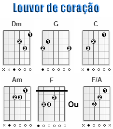 Todas as coisas - Fernandinho - Cifra simplificada
