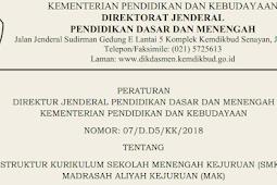 Peraturan DIRJEN DIKDASMEN Nomor 07/D.D5/KK/2018 Tentang Struktur Kurikulum SMK dan MAK