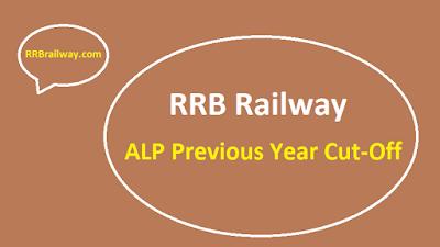RRB Railway ALP Previous Year Cut-Off