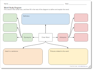 Control alt achieve language arts graphic organizers with google word study diagram google drawing link ccuart Gallery