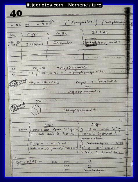 Nomenclature Notes IITJEE8