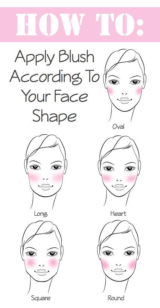 Tips dan Trick Makeup Untuk Pemula