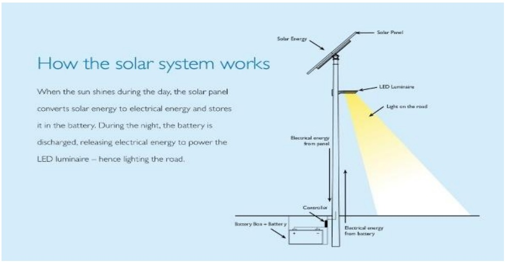 CIVIL ENGINEERING SEMINAR TOPICS: SOLAR PANELED ROAD