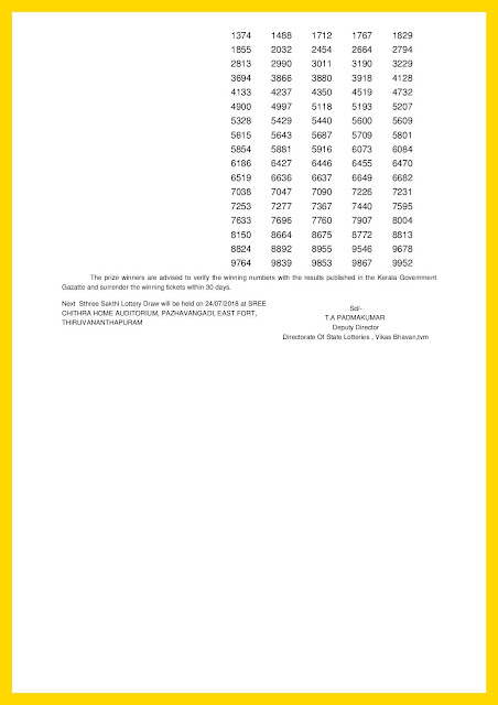 Kerala Lottery Result 17-07-2018 Sthree Sakthi Lottery Results SS 115 Official PDF Keralalotteriesresults.in page 002