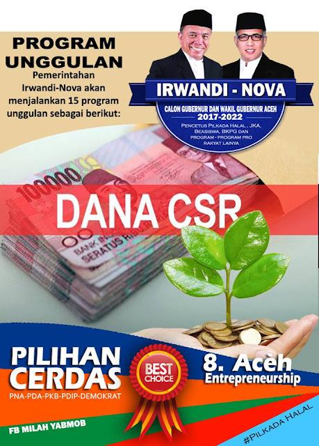 Aceh Entrepreneurship - irwandinova