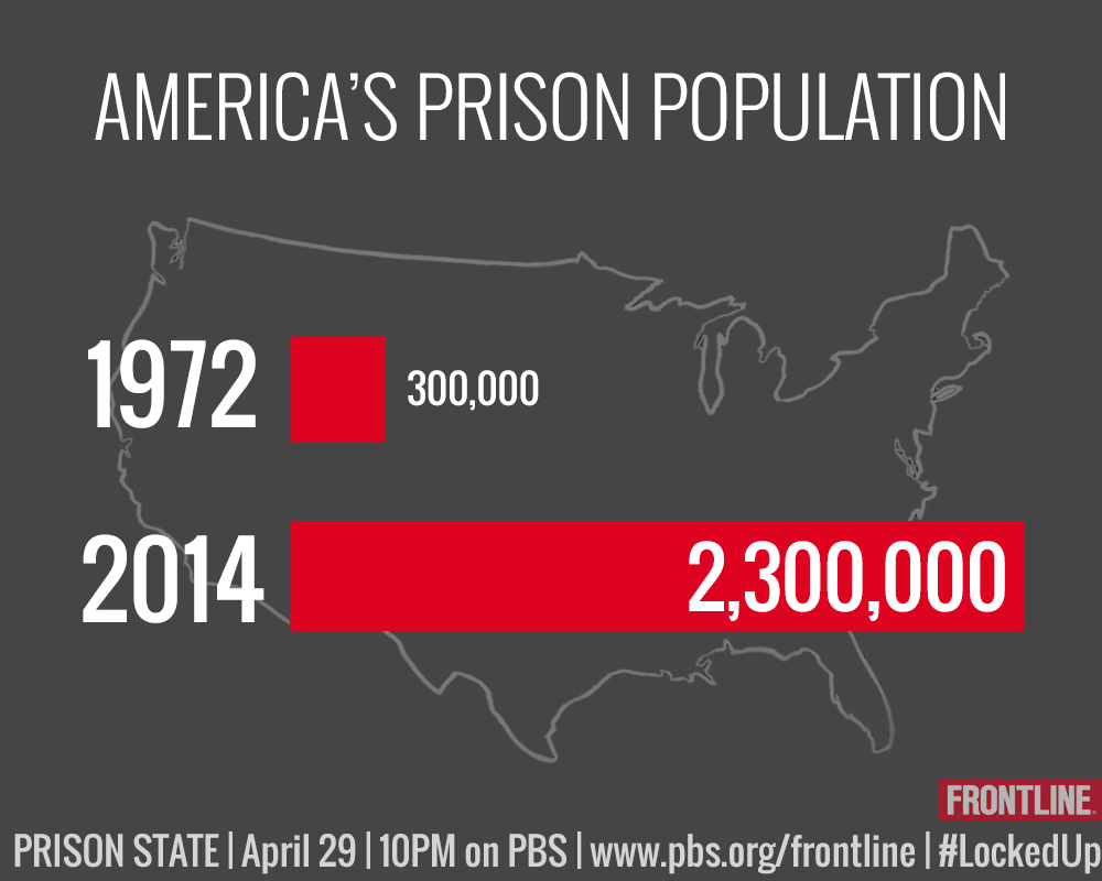http://www.pbs.org/wgbh/pages/frontline/locked-up-in-america/#prison-state