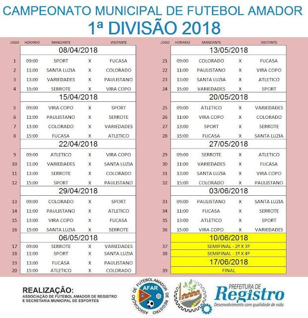Campeonato Municipal de Futebol da 1ª Divisão começa dia 8 de abril em Registro-SP